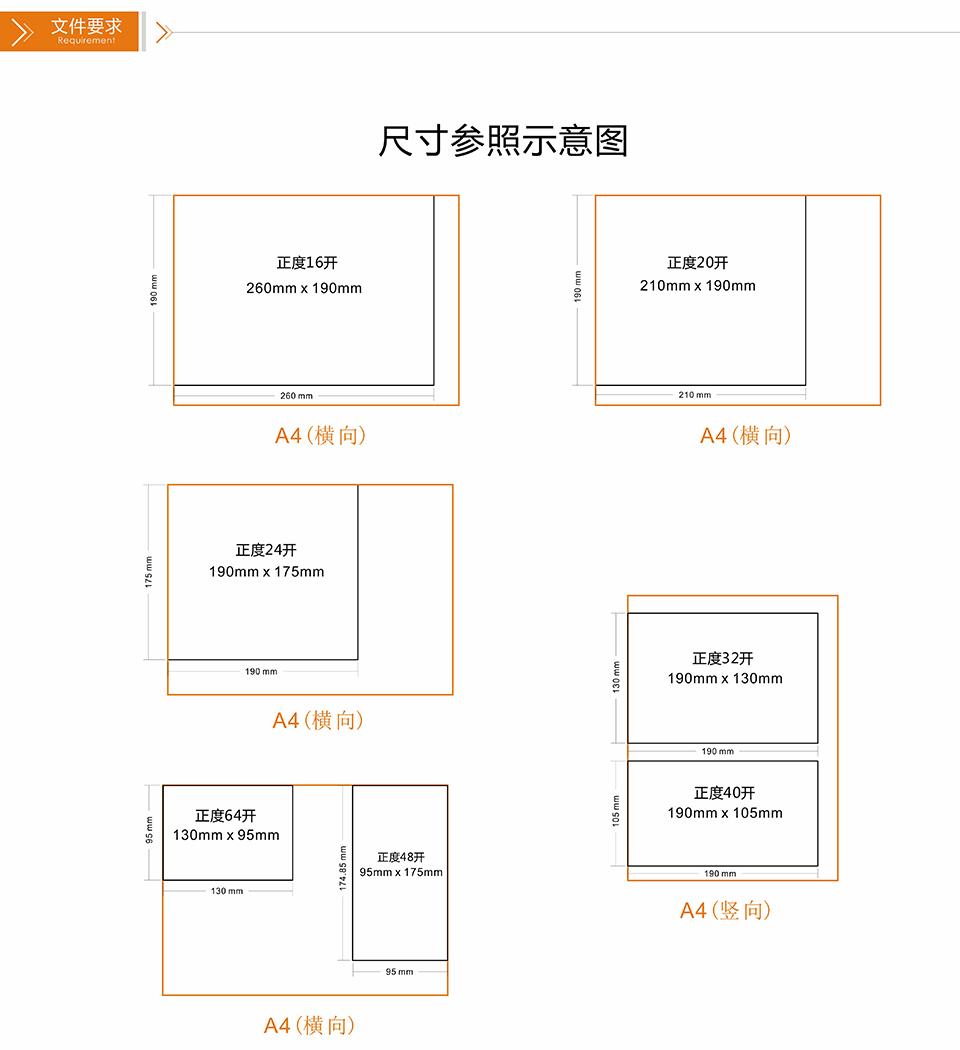 飛印網票據印刷,收據印刷,聯單印刷,單據印刷設計文件要求