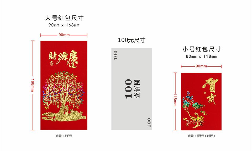 红包印刷尺寸