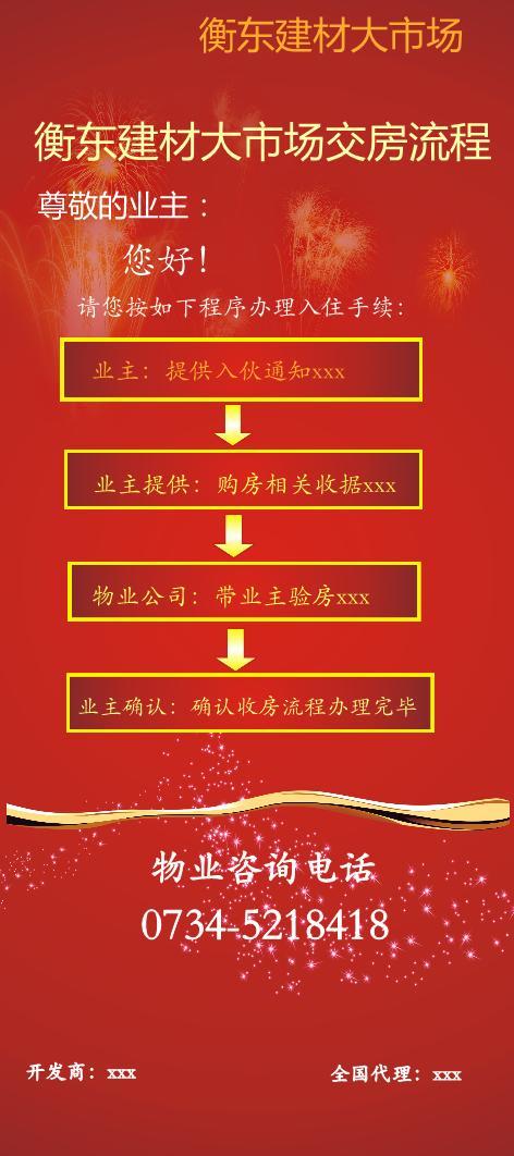 红色商品房商铺装修展架模板下载